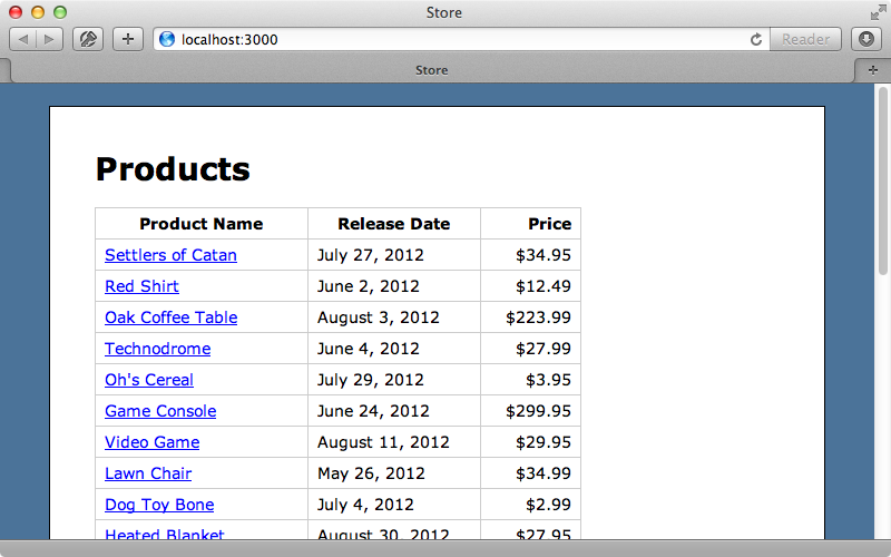The list of products.