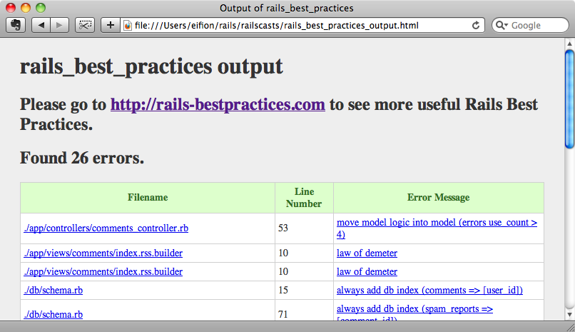 The Best Practices output rendered in a browsers.
