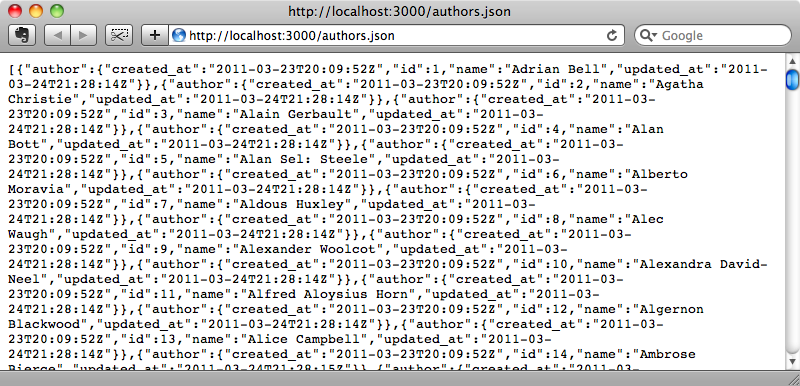 The JSON returned from authors.json