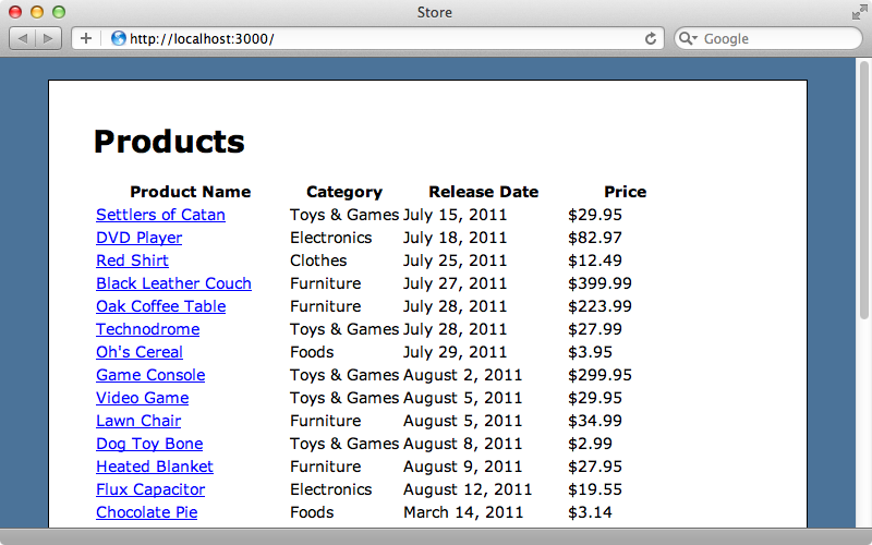 The plain table of products.