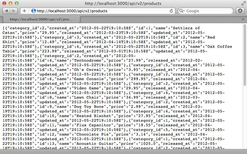 Versión 2 de la API.