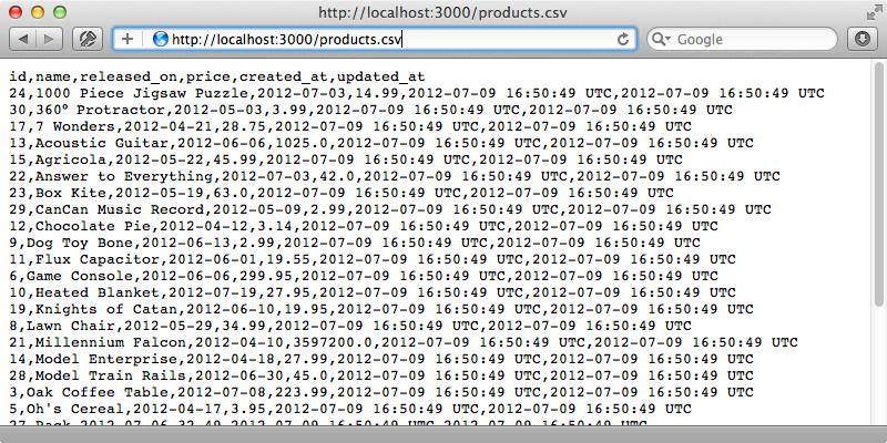 Los datos CSV en el navegador.