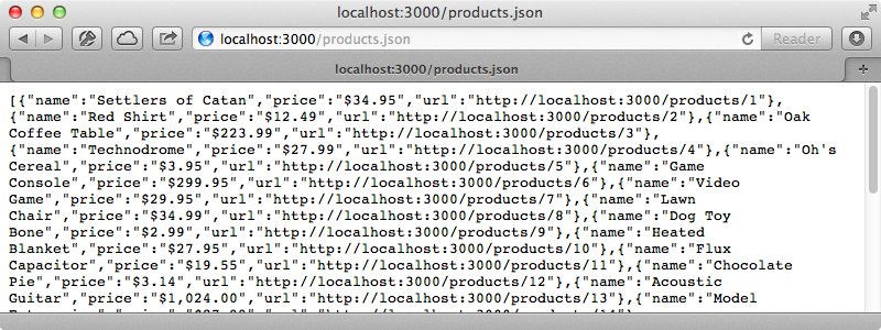 The JSON generated by the template.
