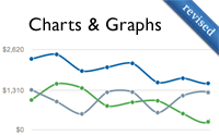 Charts & Graphs (revised)